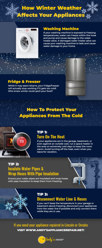 High Rez Andys Appliance Repair Infographic How